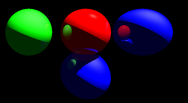 Scala Ray Tracing